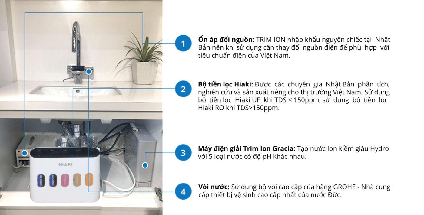 máy lọc nước gracia